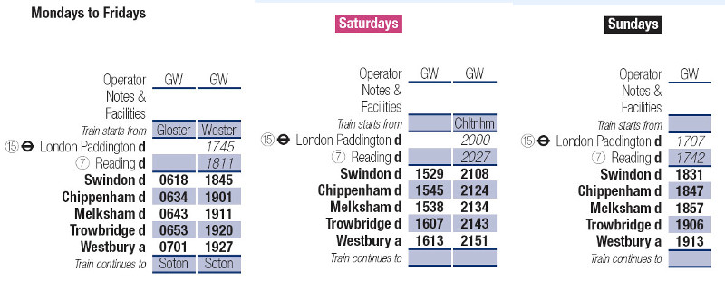 2008 to 2013 train services, Swindon to Westbury