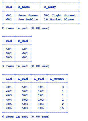 MySQL - table design and initial testing example