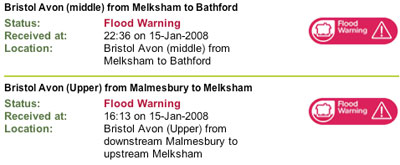 River Avon Flood Warnings