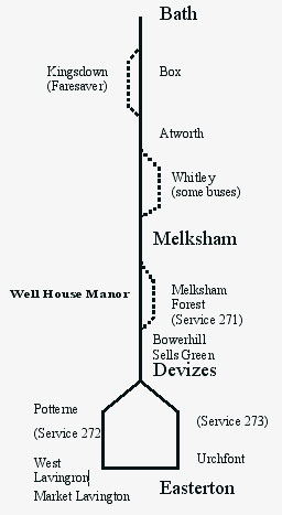 Bus route diagram - Bath, Melksham, Devizes