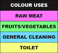 Colour Cloths to use - health and safety