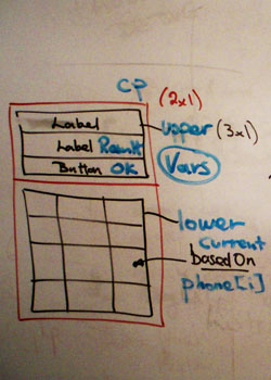 Dialler in Java - diagram