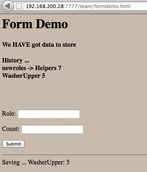 Django form demonstration