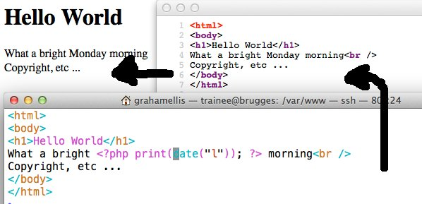 Translation within PHP to HTML - telling you the day of the week