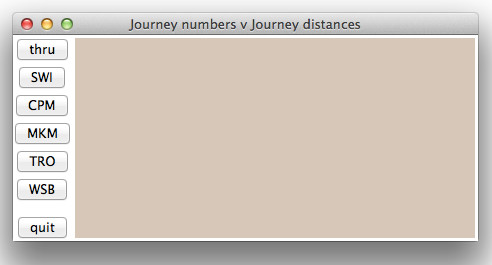 Blank frame for Tcl journey survey example