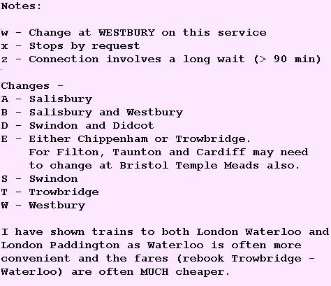 Notes on Melksham train services