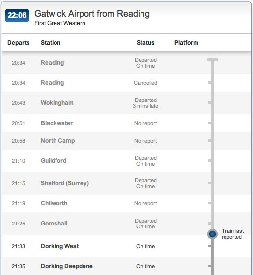Reading to Gatwick train log
