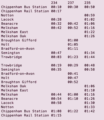 Chippenham to Trowbridge bus proposal