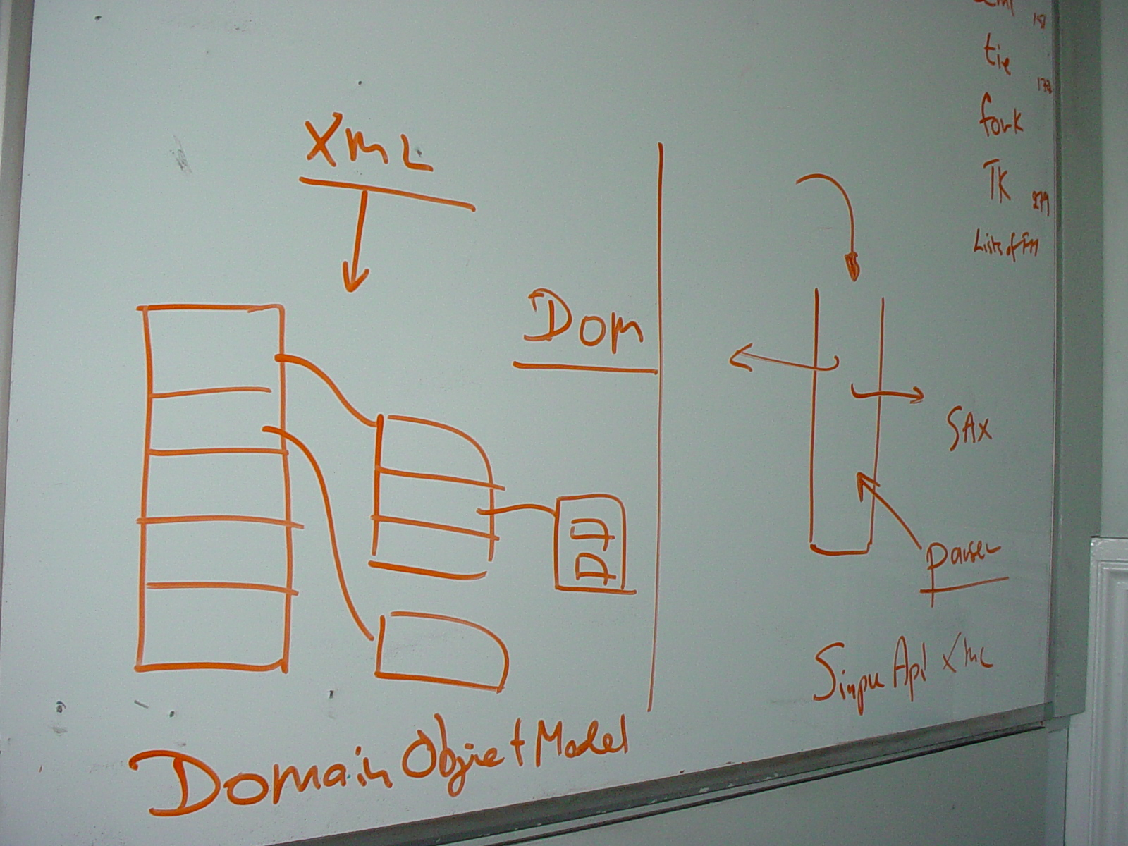 The DOM and SAX models for handling XML data